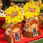1-Ano-João-Feitosa-2-150x150 Raissa e Odmar Feitosa Filho celebram o primeiro aniversário do João Vasconcelos Feitosa